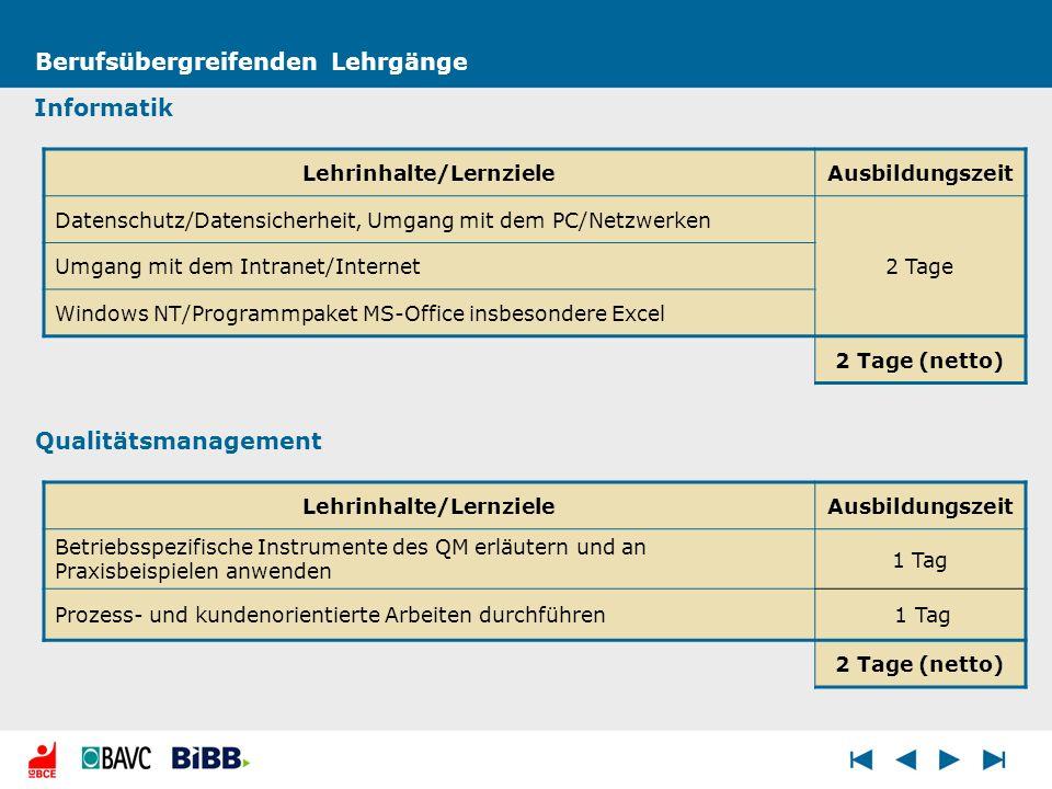 Lehrinhalte/LernzieleAusbildungszeit Datenschutz/Datensicherheit, Umgang mit dem PC/Netzwerken 2 Tage Umgang mit dem Intranet/Internet Windows NT/Prog