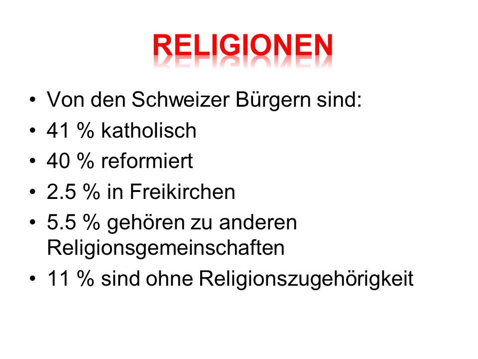 Von den Schweizer Bürgern sind: 41 % katholisch 40 % reformiert 2.5 % in Freikirchen 5.5 % gehören zu anderen Religionsgemeinschaften 11 % sind ohne Religionszugehörigkeit