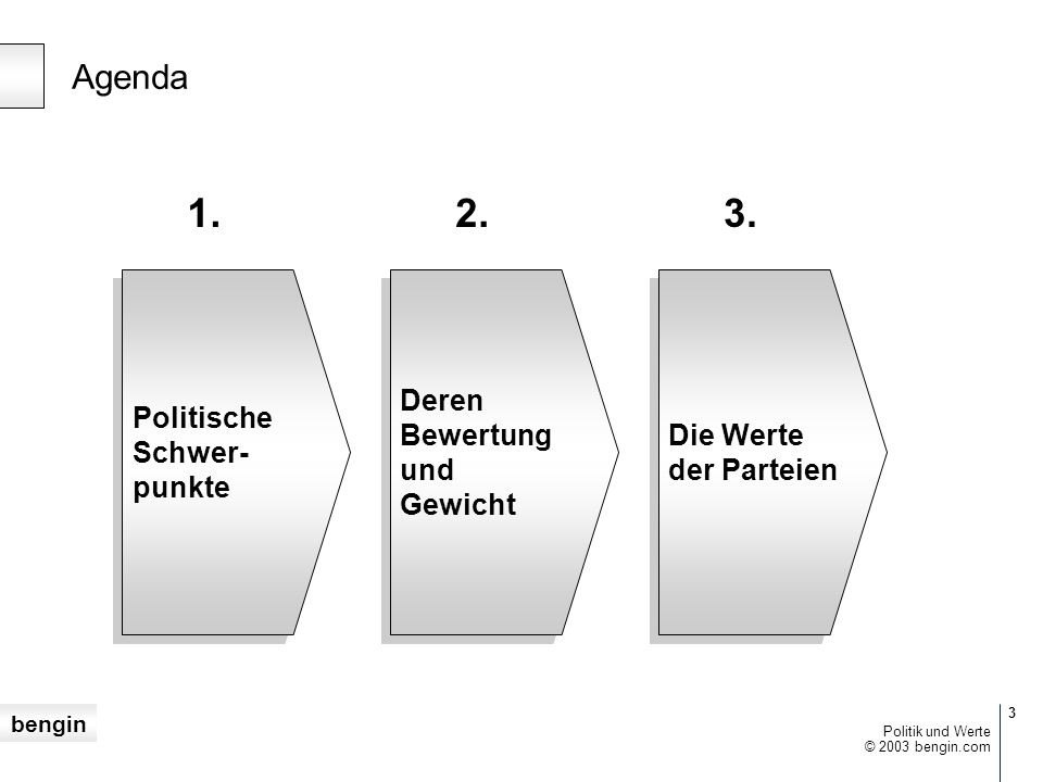 bengin Über die politischen Schwerpunkte, deren Bewertung, Gewicht und über die Parteien im Wertevergleich.