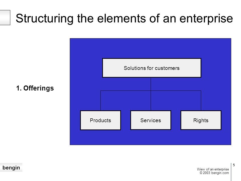 bengin 6 © 2003 bengin.com Wiew of an enterprise Structuring the elements of an enterprise 2.
