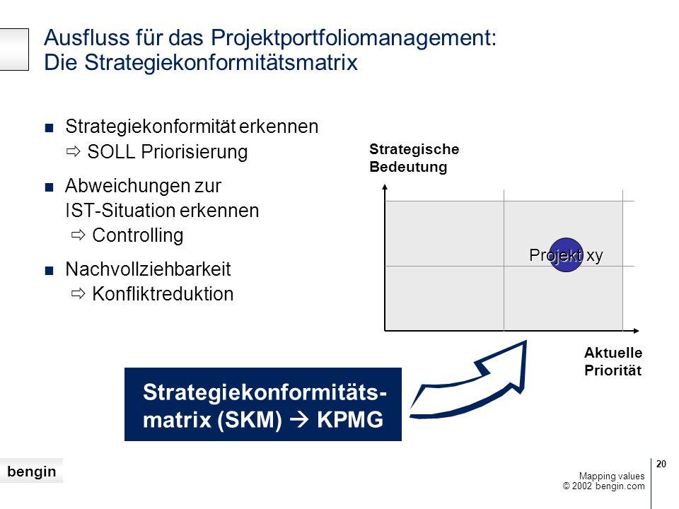 bengin 20 © 2002 bengin.com Mapping values Ausfluss für das Projektportfoliomanagement: Die Strategiekonformitätsmatrix Strategiekonformität erkennen SOLL Priorisierung Abweichungen zur IST-Situation erkennen Controlling Nachvollziehbarkeit Konfliktreduktion Strategische Bedeutung Aktuelle Priorität Projekt xy Strategiekonformitäts- matrix (SKM) KPMG