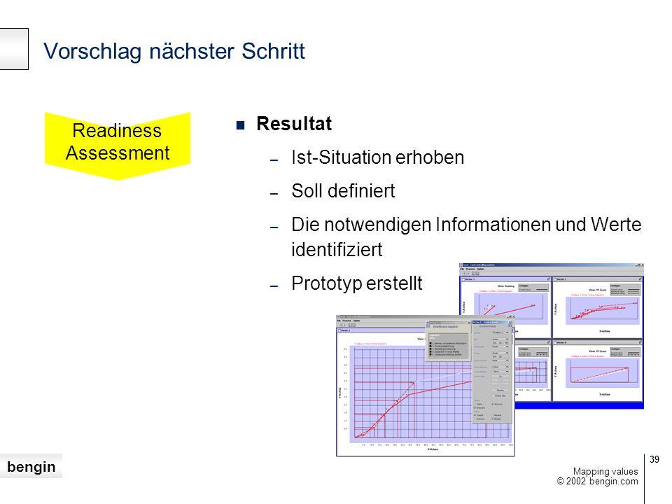 bengin 39 © 2002 bengin.com Mapping values Vorschlag nächster Schritt Readiness Assessment Resultat – Ist-Situation erhoben – Soll definiert – Die notwendigen Informationen und Werte identifiziert – Prototyp erstellt