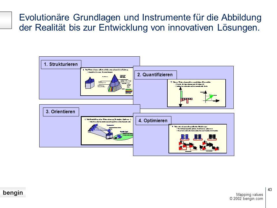 bengin 43 © 2002 bengin.com Mapping values Evolutionäre Grundlagen und Instrumente für die Abbildung der Realität bis zur Entwicklung von innovativen Lösungen.