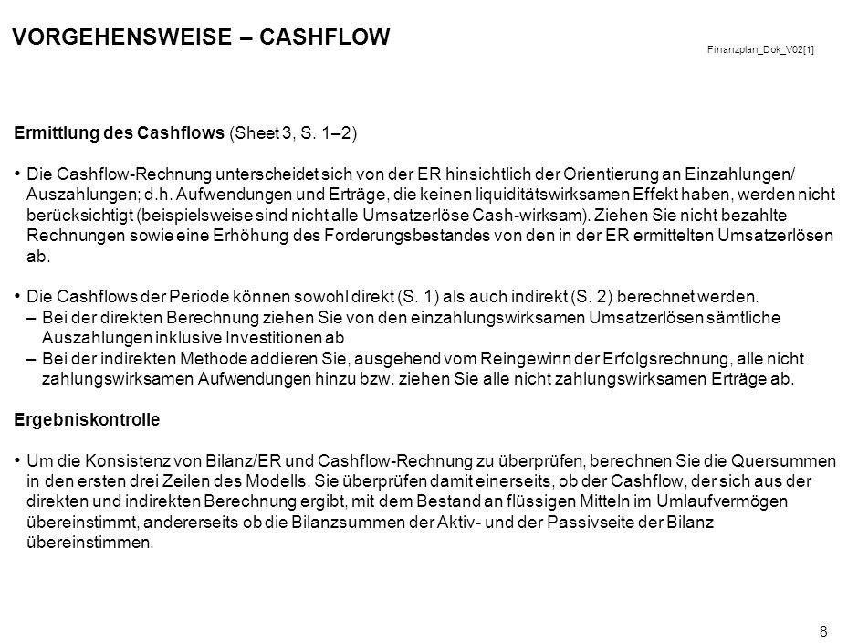 Finanzplan_Dok_V02[1] 8 VORGEHENSWEISE – CASHFLOW Ermittlung des Cashflows (Sheet 3, S.