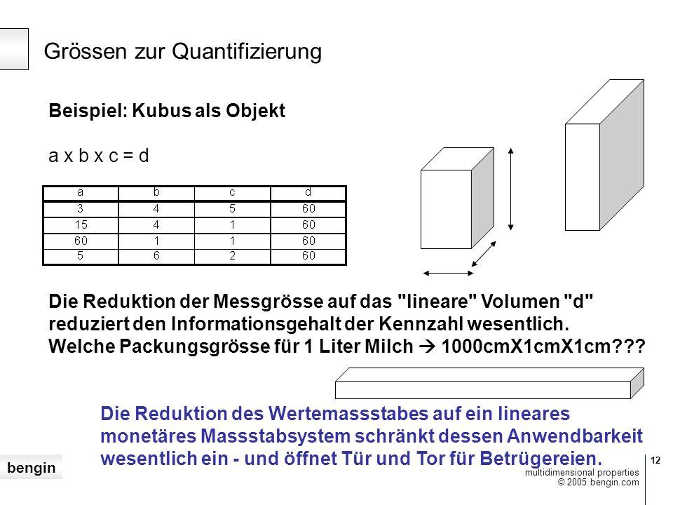 bengin 12 © 2005 bengin.com multidimensional properties Grössen zur Quantifizierung Beispiel: Kubus als Objekt a x b x c = d Die Reduktion der Messgrösse auf das lineare Volumen d reduziert den Informationsgehalt der Kennzahl wesentlich.
