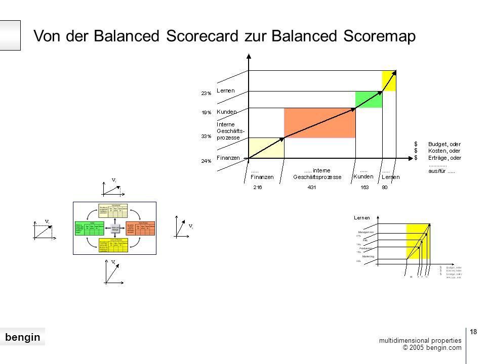 bengin 18 © 2005 bengin.com multidimensional properties Von der Balanced Scorecard zur Balanced Scoremap
