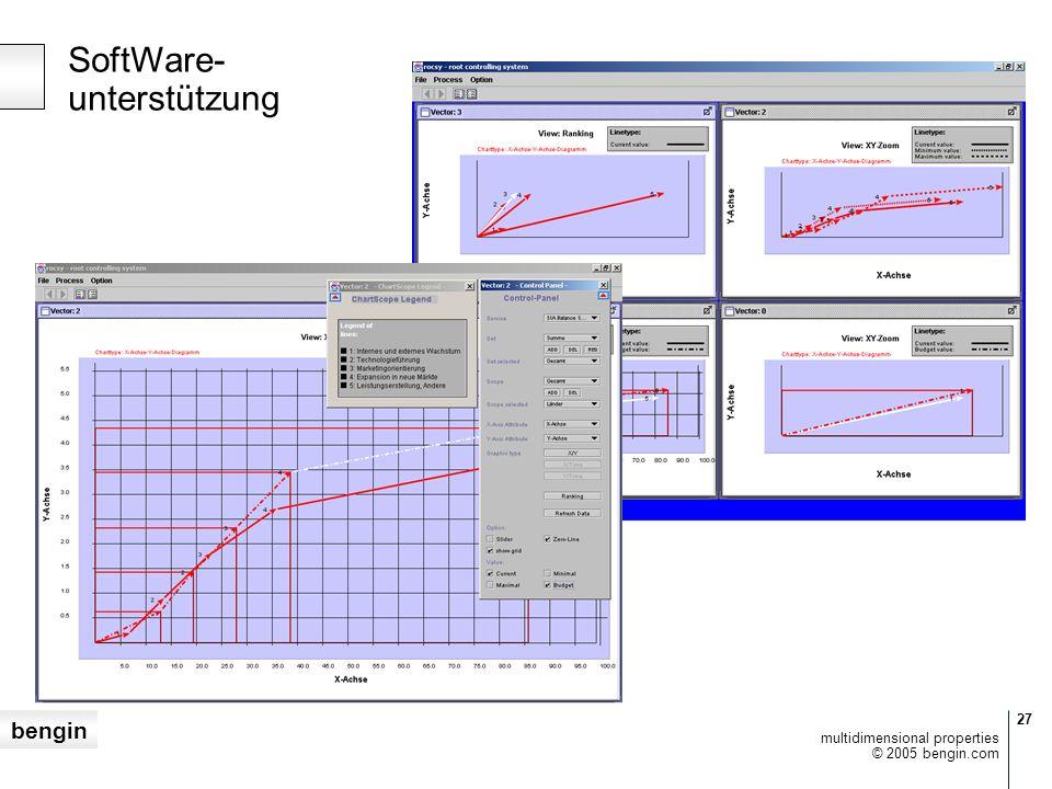 bengin 27 © 2005 bengin.com multidimensional properties SoftWare- unterstützung