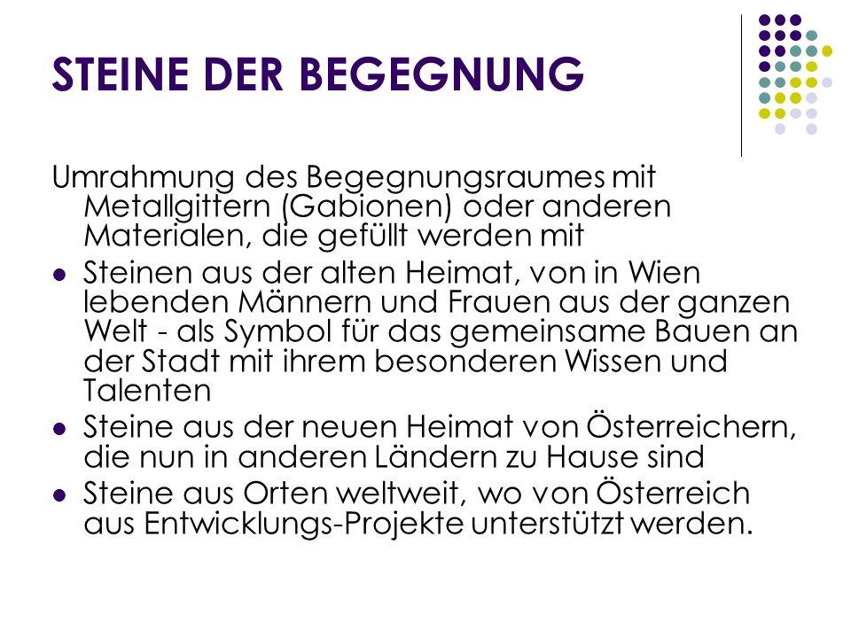 WEITERE MÖGLICHKEITEN Weltmusikkonzerte Aktionen an der Donaubrückenmauer für interkonfessionelle Jugendgruppen Interkonfessionelle Feiern z.B.