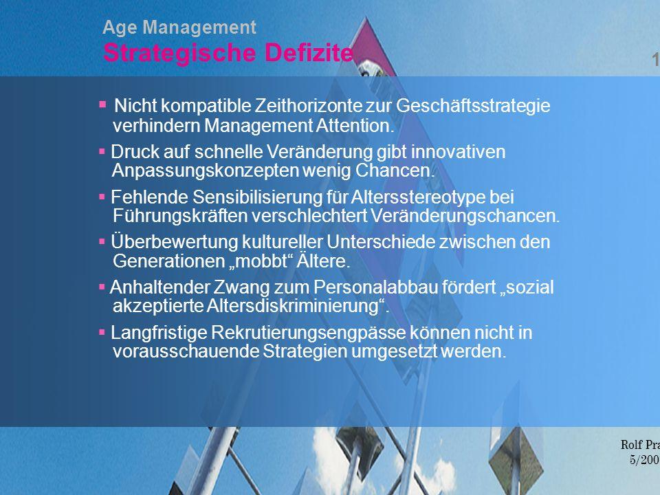 Age Management Strategische Defizite 12 Nicht kompatible Zeithorizonte zur Geschäftsstrategie verhindern Management Attention. Druck auf schnelle Verä