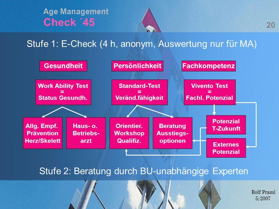 Age Management Check ´45 Stufe 1: E-Check (4 h, anonym, Auswertung nur für MA) Stufe 2: Beratung durch BU-unabhängige Experten Externes Potenzial Gesu