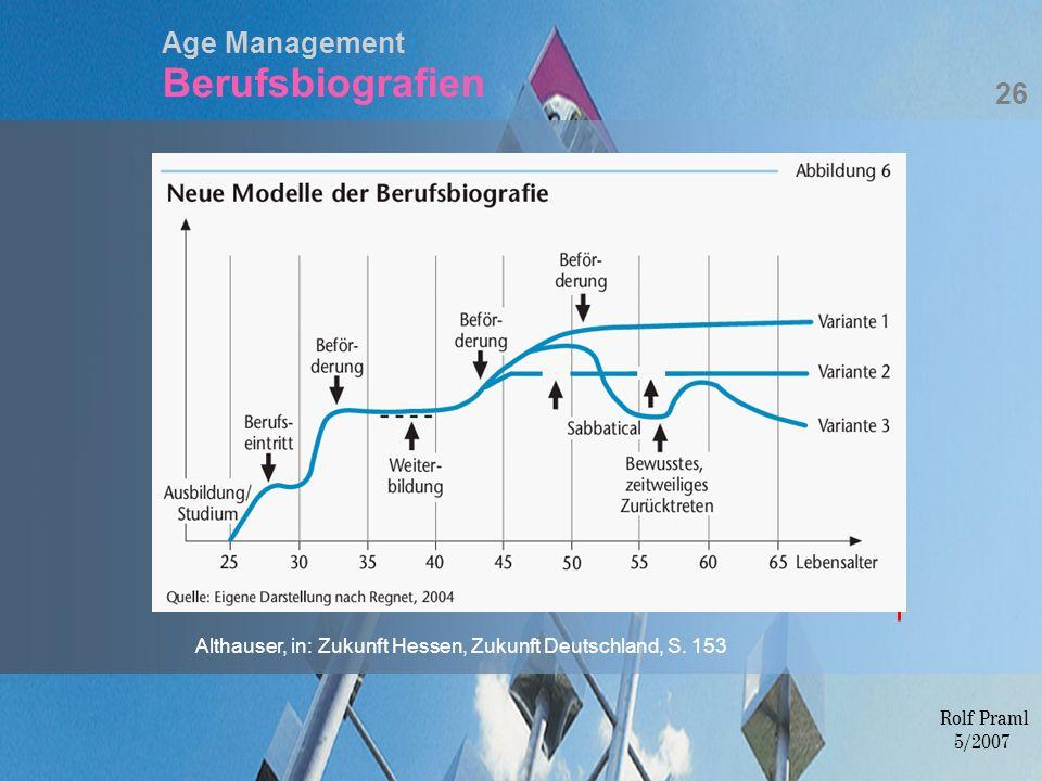 Age Management Berufsbiografien 26 Althauser, in: Zukunft Hessen, Zukunft Deutschland, S. 153 Rolf Praml 5/2007