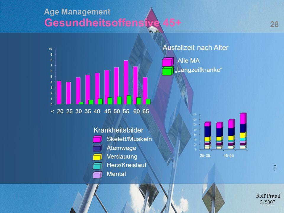 Age Management Gesundheitsoffensive 45+ Skelett/Muskeln Atemwege Verdauung Herz/Kreislauf Mental Krankheitsbilder Ausfallzeit nach Alter Alle MA Langz