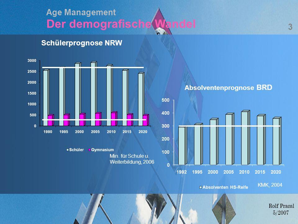 Age Management Der demografische Wandel Schülerprognose NRW Min. für Schule u. Weiterbildung, 2006 3 KMK, 2004 Absolventenprognose BRD Rolf Praml 5/20