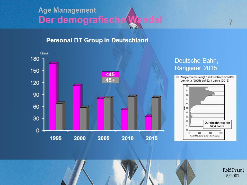 Age Management Der demografische Wandel Personal DT Group in Deutschland <45 45+ Deutsche Bahn, Rangierer 2015 7 Rolf Praml 5/2007