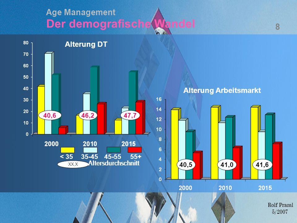 8 Age Management Der demografische Wandel Alterung Arbeitsmarkt 40,541,041,6 8 < 3535-4545-5555+ XX,X Altersdurchschnitt 40,647,746,2 Alterung DT Rolf