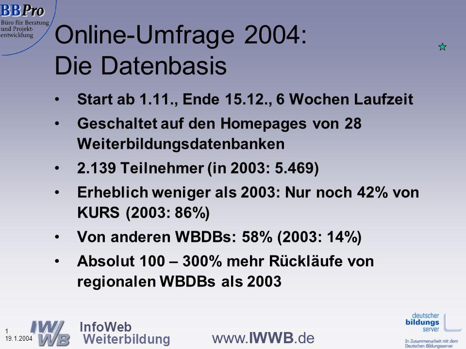 InfoWeb Weiterbildung 0 19.1.2004 www.IWWB.de Nutzung von Weiterbildungsdatenbanken 2004 Wolfgang Plum BBPro - Büro für Beratung und Projektentwicklung Stresemannstr.