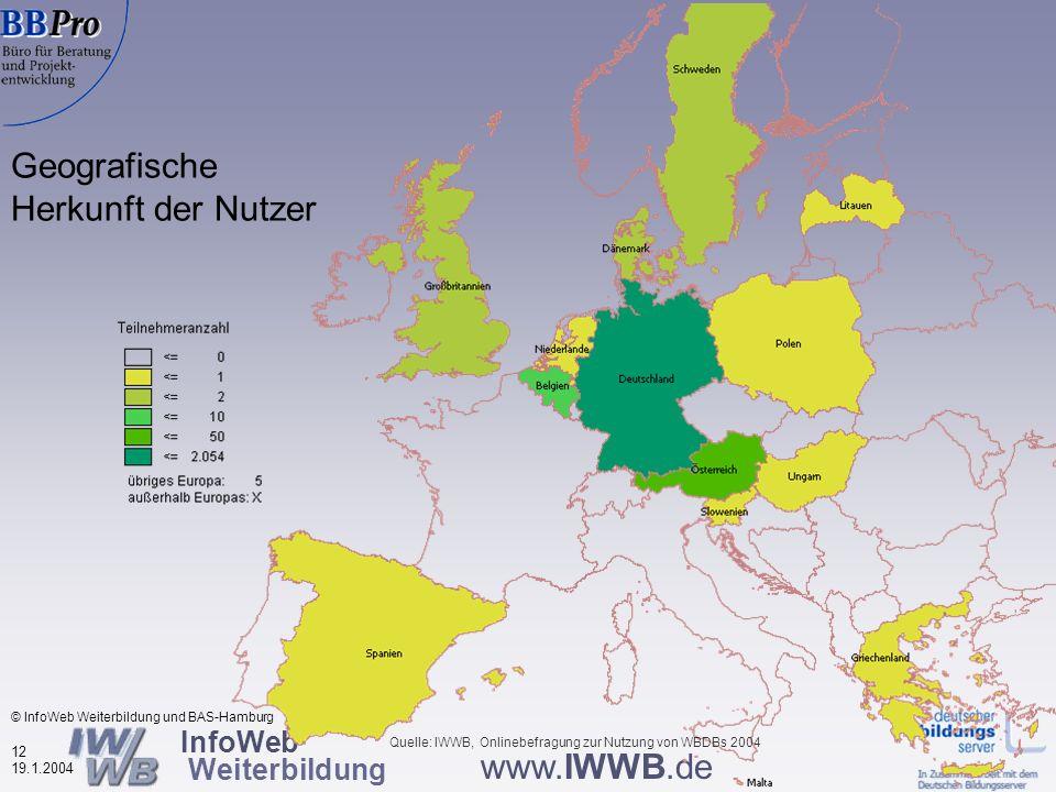 InfoWeb Weiterbildung 11 19.1.2004 www.IWWB.de Bevorzuge qualitätsgeprüfte Anbieter und Angebote nach Datenbanktypen (in %, N=2.097) Qualitätsbewusstsein ist 2004 gesunken!.