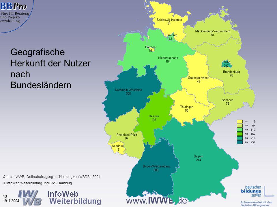InfoWeb Weiterbildung 12 19.1.2004 www.IWWB.de Geografische Herkunft der Nutzer © InfoWeb Weiterbildung und BAS-Hamburg Quelle: IWWB, Onlinebefragung zur Nutzung von WBDBs 2004