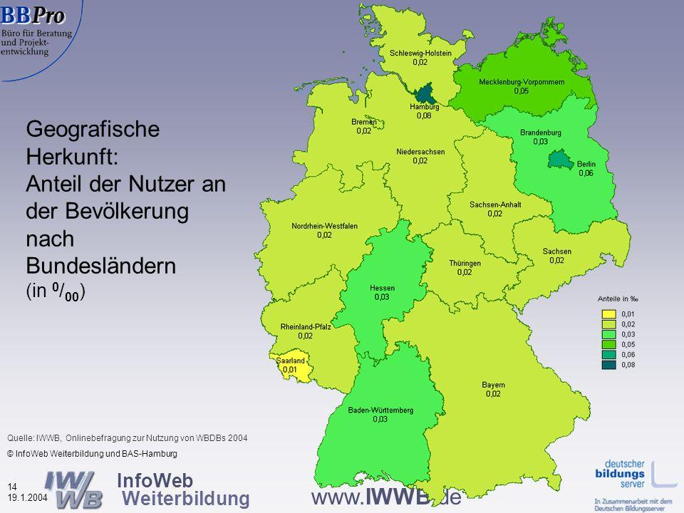InfoWeb Weiterbildung 13 19.1.2004 www.IWWB.de Geografische Herkunft der Nutzer nach Bundesländern © InfoWeb Weiterbildung und BAS-Hamburg Quelle: IWWB, Onlinebefragung zur Nutzung von WBDBs 2004