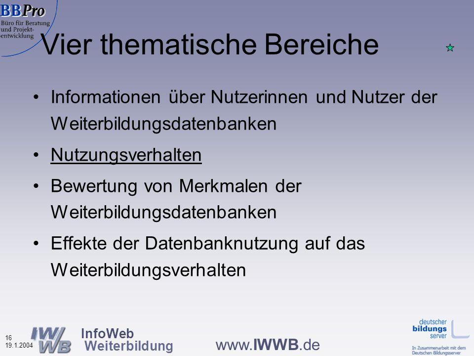 InfoWeb Weiterbildung 15 19.1.2004 www.IWWB.de Geografische Herkunft: Anteil der Nutzer an der Bevölkerung nach Stadt- und Landkreisen (in 0 / 00 ) © InfoWeb Weiterbildung und BAS-Hamburg Quelle: IWWB, Onlinebefragung zur Nutzung von WBDBs 2004