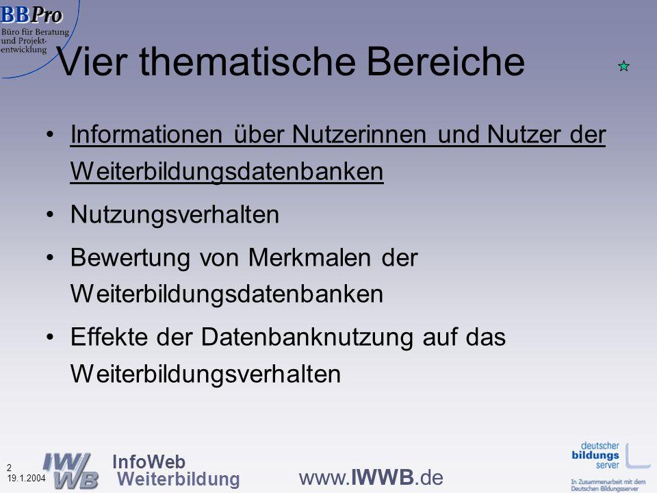 InfoWeb Weiterbildung 1 19.1.2004 www.IWWB.de Start ab 1.11., Ende 15.12., 6 Wochen Laufzeit Geschaltet auf den Homepages von 28 Weiterbildungsdatenbanken 2.139 Teilnehmer (in 2003: 5.469) Erheblich weniger als 2003: Nur noch 42% von KURS (2003: 86%) Von anderen WBDBs: 58% (2003: 14%) Absolut 100 – 300% mehr Rückläufe von regionalen WBDBs als 2003 Online-Umfrage 2004: Die Datenbasis