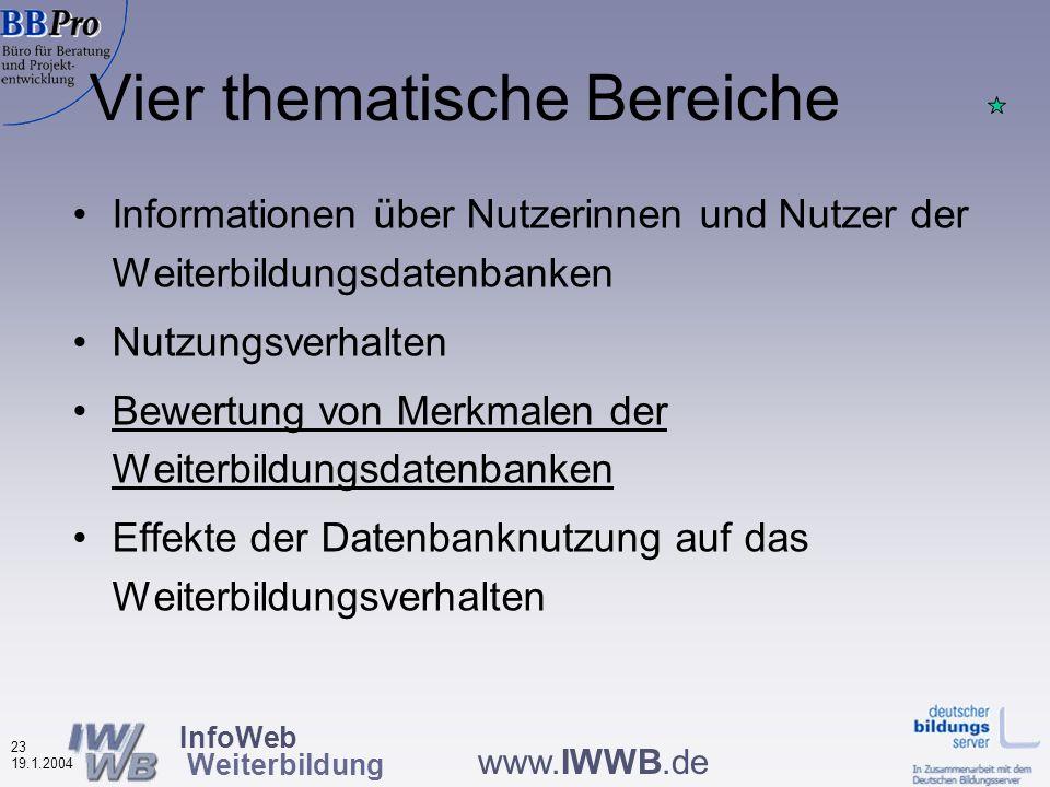 InfoWeb Weiterbildung 22 19.1.2004 www.IWWB.de Nutzung anderer Informationsquellen durch Nutzer von Weiterbildungsdatenbanken 2002 bis 2004 (in %, N=2.043) Quelle: IWWB, Onlinebefragung zur Nutzung von WBDBs 2004 Internet und Printinfos der Anbieter werden immer wichtiger Bedeutung der Arbeitsagenturen verringert sich 2004 erheblich Bedeutung Beratungs- stellen geringer