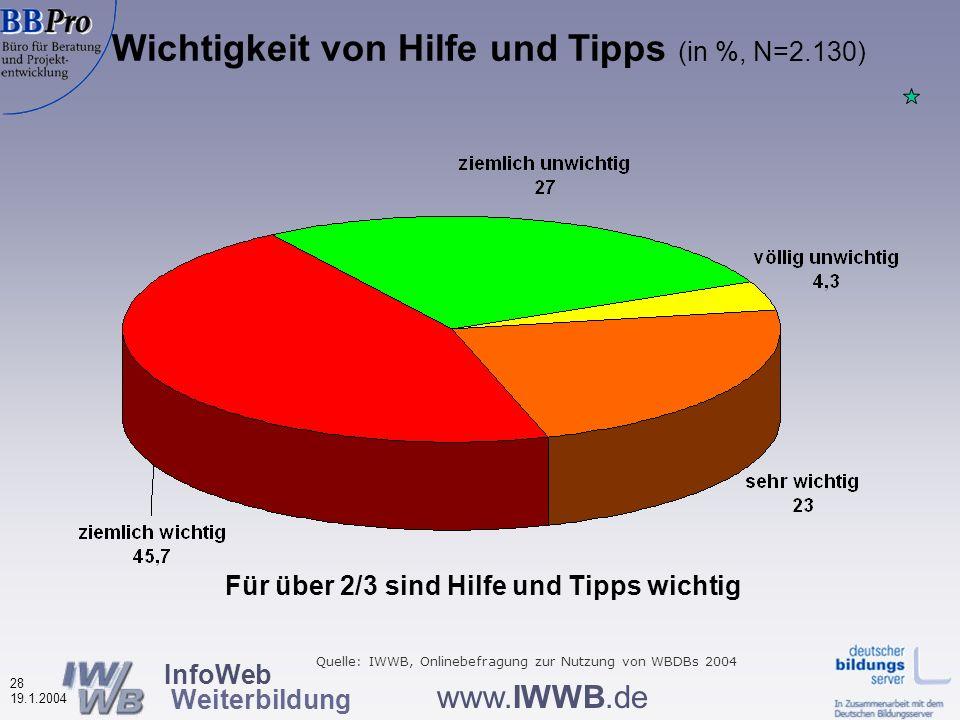 InfoWeb Weiterbildung 27 19.1.2004 www.IWWB.de Haben Sie etwas in der Datenbank vermisst.