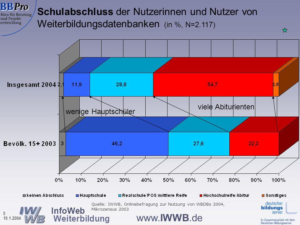InfoWeb Weiterbildung 4 19.1.2004 www.IWWB.de Alter der Nutzerinnen und Nutzer von Weiterbildungsdatenbanken (in %,N=2.102) 38% der Bev.