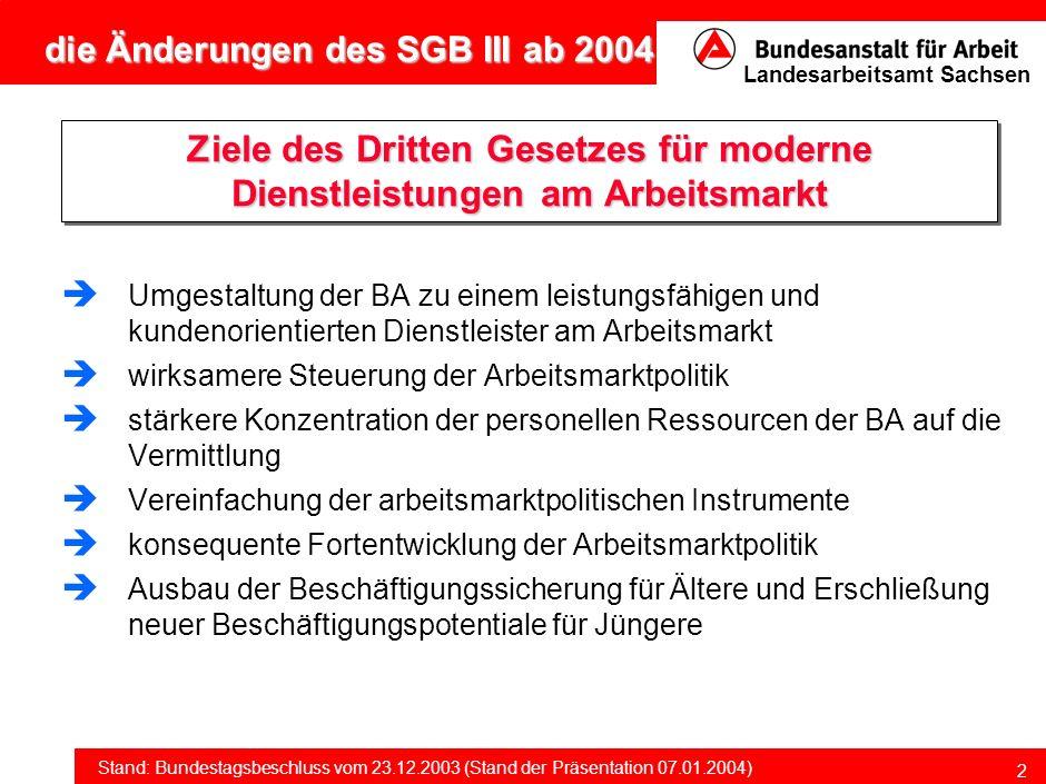 die Änderungen des SGB III ab 2004 Stand: Bundestagsbeschluss vom 23.12.2003 (Stand der Präsentation 07.01.2004) Landesarbeitsamt Sachsen 2 Ziele des Dritten Gesetzes für moderne Dienstleistungen am Arbeitsmarkt Umgestaltung der BA zu einem leistungsfähigen und kundenorientierten Dienstleister am Arbeitsmarkt wirksamere Steuerung der Arbeitsmarktpolitik stärkere Konzentration der personellen Ressourcen der BA auf die Vermittlung Vereinfachung der arbeitsmarktpolitischen Instrumente konsequente Fortentwicklung der Arbeitsmarktpolitik Ausbau der Beschäftigungssicherung für Ältere und Erschließung neuer Beschäftigungspotentiale für Jüngere