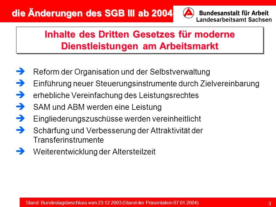 die Änderungen des SGB III ab 2004 Stand: Bundestagsbeschluss vom 23.12.2003 (Stand der Präsentation 07.01.2004) Landesarbeitsamt Sachsen 3 Inhalte des Dritten Gesetzes für moderne Dienstleistungen am Arbeitsmarkt Reform der Organisation und der Selbstverwaltung Einführung neuer Steuerungsinstrumente durch Zielvereinbarung erhebliche Vereinfachung des Leistungsrechtes SAM und ABM werden eine Leistung Eingliederungszuschüsse werden vereinheitlicht Schärfung und Verbesserung der Attraktivität der Transferinstrumente Weiterentwicklung der Altersteilzeit
