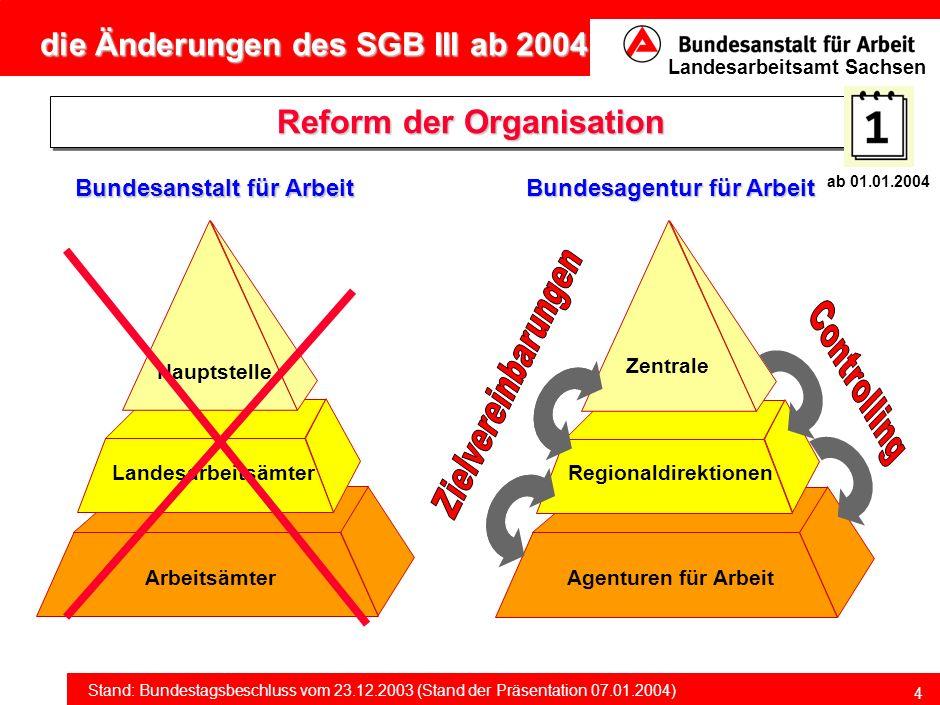 die Änderungen des SGB III ab 2004 Stand: Bundestagsbeschluss vom 23.12.2003 (Stand der Präsentation 07.01.2004) Landesarbeitsamt Sachsen 24 Fiktive Bemessung Fiktive Bemessung (§ 132 SGB III) Keine 150 Tage mit Entgelt feststellbar .