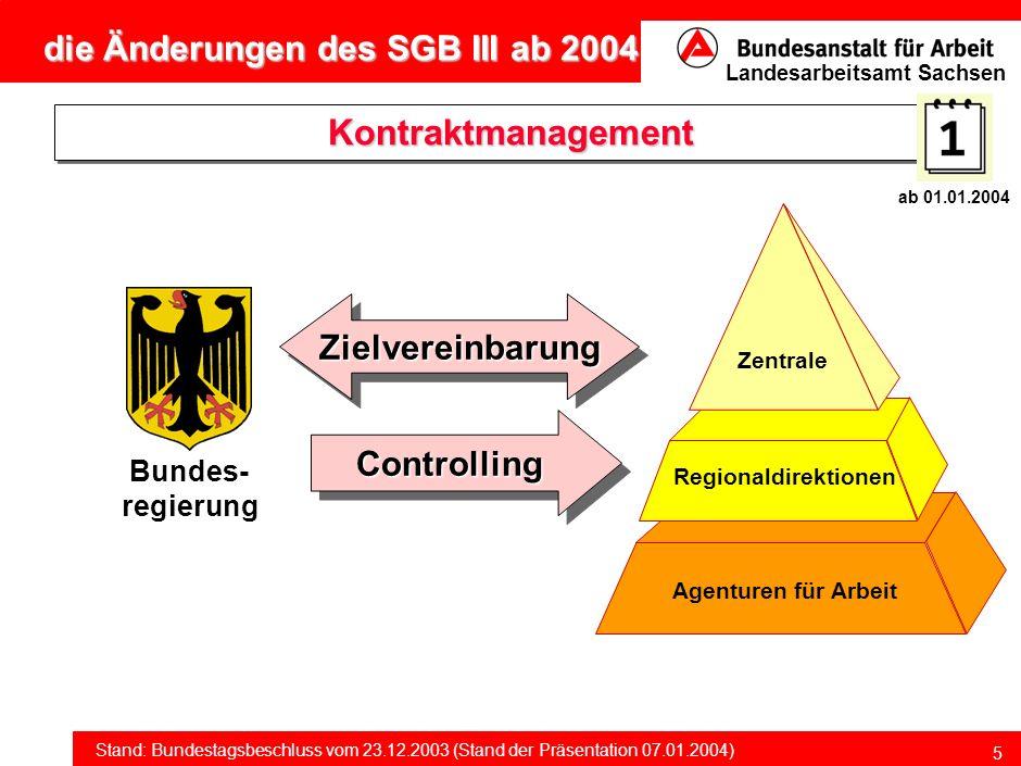 die Änderungen des SGB III ab 2004 Stand: Bundestagsbeschluss vom 23.12.2003 (Stand der Präsentation 07.01.2004) Landesarbeitsamt Sachsen 25 Ruhen bei Sperrzeiten Ruhen bei Sperrzeiten (§ 144 SGB III) Säumniszeit Neu: Sperrzeit 1 Woche ( § 144 Abs.