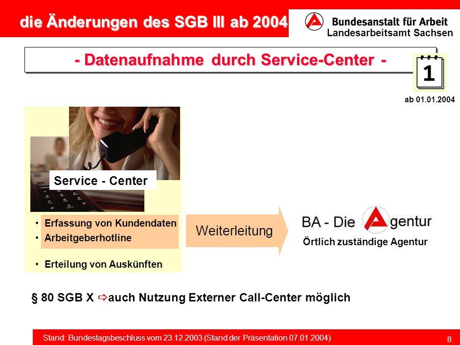 die Änderungen des SGB III ab 2004 Stand: Bundestagsbeschluss vom 23.12.2003 (Stand der Präsentation 07.01.2004) Landesarbeitsamt Sachsen 8 Weiterleitung - Datenaufnahme durch Service-Center - § 80 SGB X auch Nutzung Externer Call-Center möglich ab 01.01.2004 Örtlich zuständige Agentur Service - Center Erfassung von Kundendaten Arbeitgeberhotline Erteilung von Auskünften