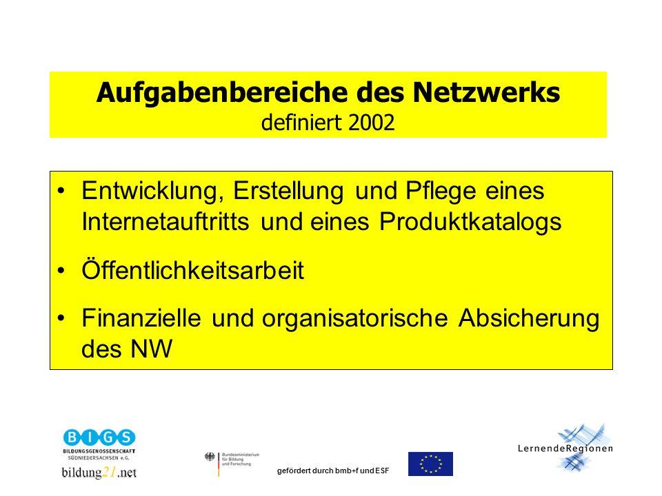 gefördert durch bmb+f und ESF Aufgabenbereiche des Netzwerks definiert 2002 Entwicklung, Erstellung und Pflege eines Internetauftritts und eines Produktkatalogs Öffentlichkeitsarbeit Finanzielle und organisatorische Absicherung des NW