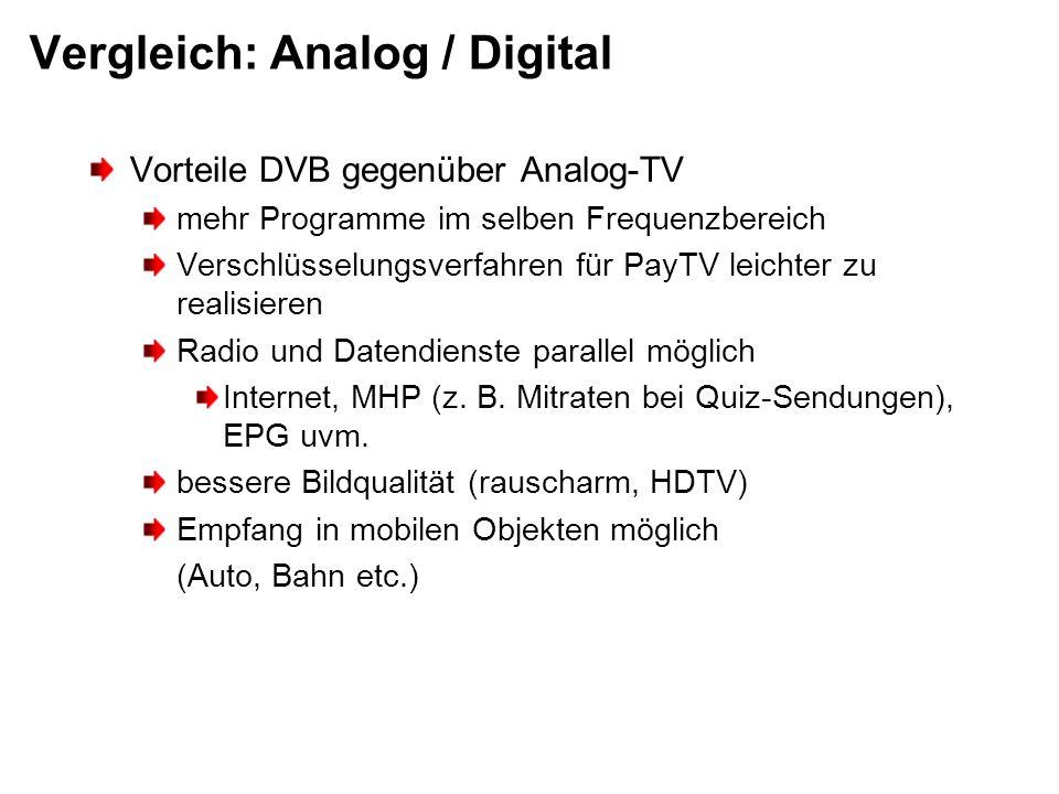 Vergleich: Analog / Digital Vorteile DVB gegenüber Analog-TV mehr Programme im selben Frequenzbereich Verschlüsselungsverfahren für PayTV leichter zu