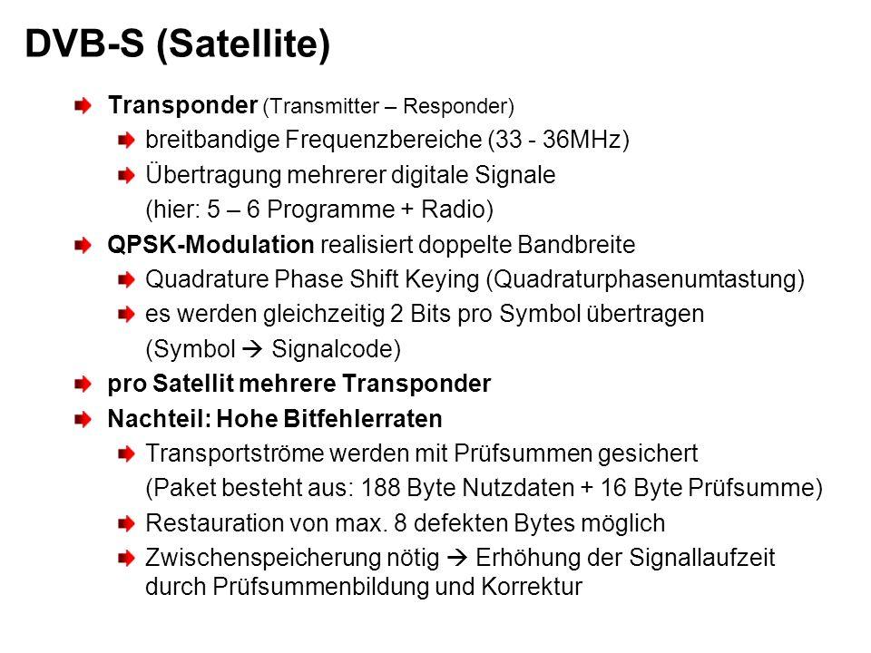 DVB-S (Satellite) Transponder (Transmitter – Responder) breitbandige Frequenzbereiche (33 - 36MHz) Übertragung mehrerer digitale Signale (hier: 5 – 6