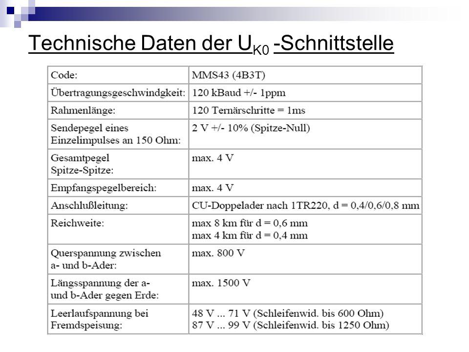 Technische Daten der U K0 -Schnittstelle