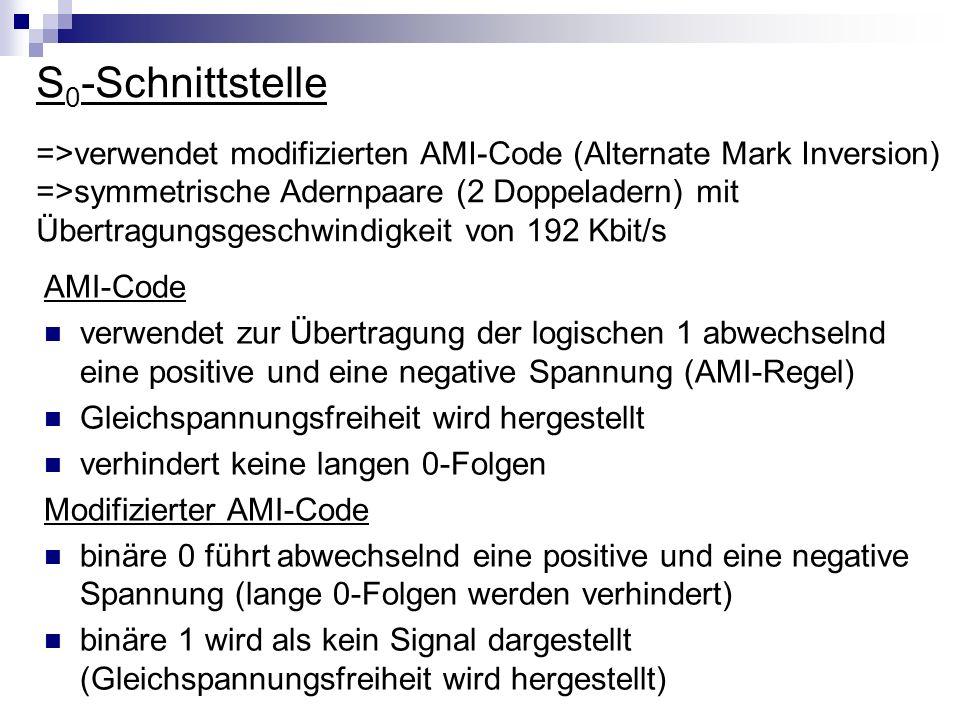 S 0 -Schnittstelle =>verwendet modifizierten AMI-Code (Alternate Mark Inversion) =>symmetrische Adernpaare (2 Doppeladern) mit Übertragungsgeschwindig