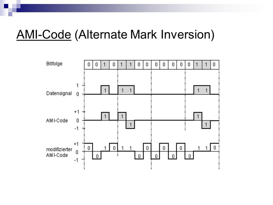 AMI-Code (Alternate Mark Inversion)