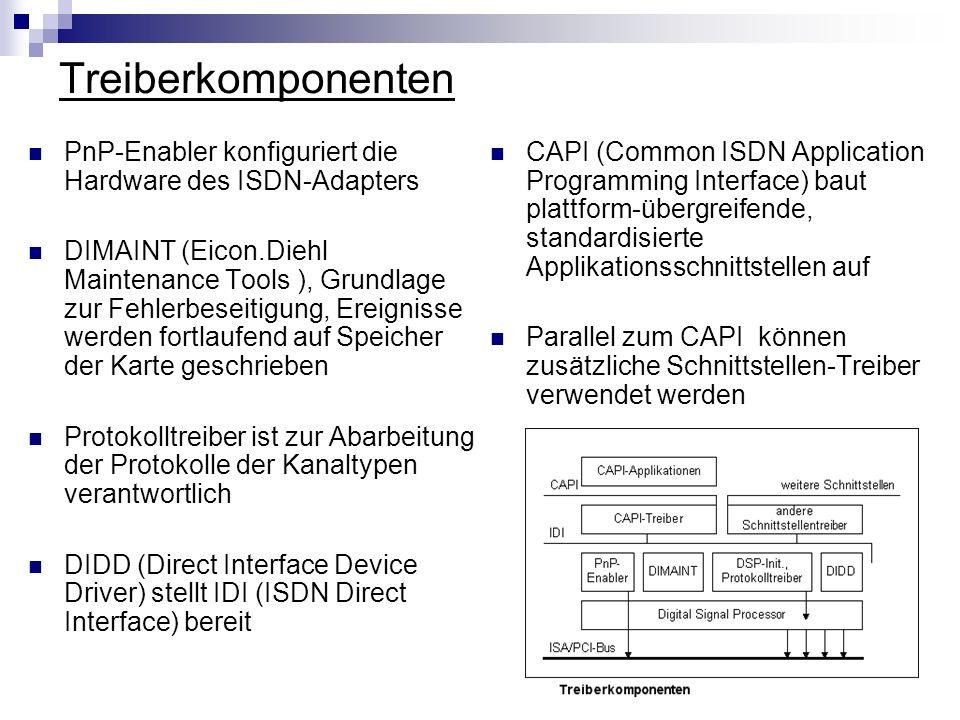 Treiberkomponenten PnP-Enabler konfiguriert die Hardware des ISDN-Adapters DIMAINT (Eicon.Diehl Maintenance Tools ), Grundlage zur Fehlerbeseitigung,