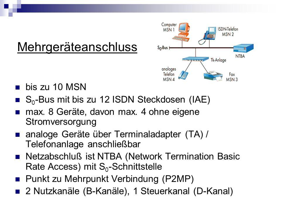 Mehrgeräteanschluss bis zu 10 MSN S 0 -Bus mit bis zu 12 ISDN Steckdosen (IAE) max. 8 Geräte, davon max. 4 ohne eigene Stromversorgung analoge Geräte