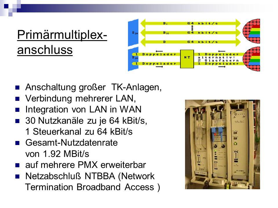 Primärmultiplex- anschluss Anschaltung großer TK-Anlagen, Verbindung mehrerer LAN, Integration von LAN in WAN 30 Nutzkanäle zu je 64 kBit/s, 1 Steuerk
