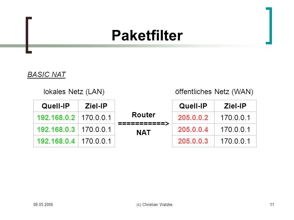 08.05.2006(c) Christian Watzke11 Paketfilter BASIC NAT lokales Netz (LAN)öffentliches Netz (WAN) Quell-IPZiel-IP Router ===========> NAT Quell-IPZiel-