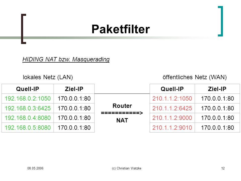 08.05.2006(c) Christian Watzke12 Paketfilter HIDING NAT bzw. Masquerading lokales Netz (LAN)öffentliches Netz (WAN) Quell-IPZiel-IPQuell-IPZiel-IP 192