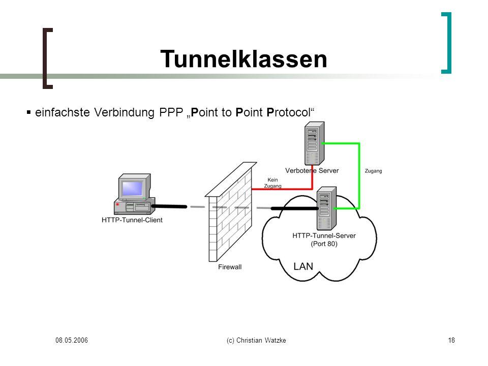 08.05.2006(c) Christian Watzke18 Tunnelklassen einfachste Verbindung PPP Point to Point Protocol