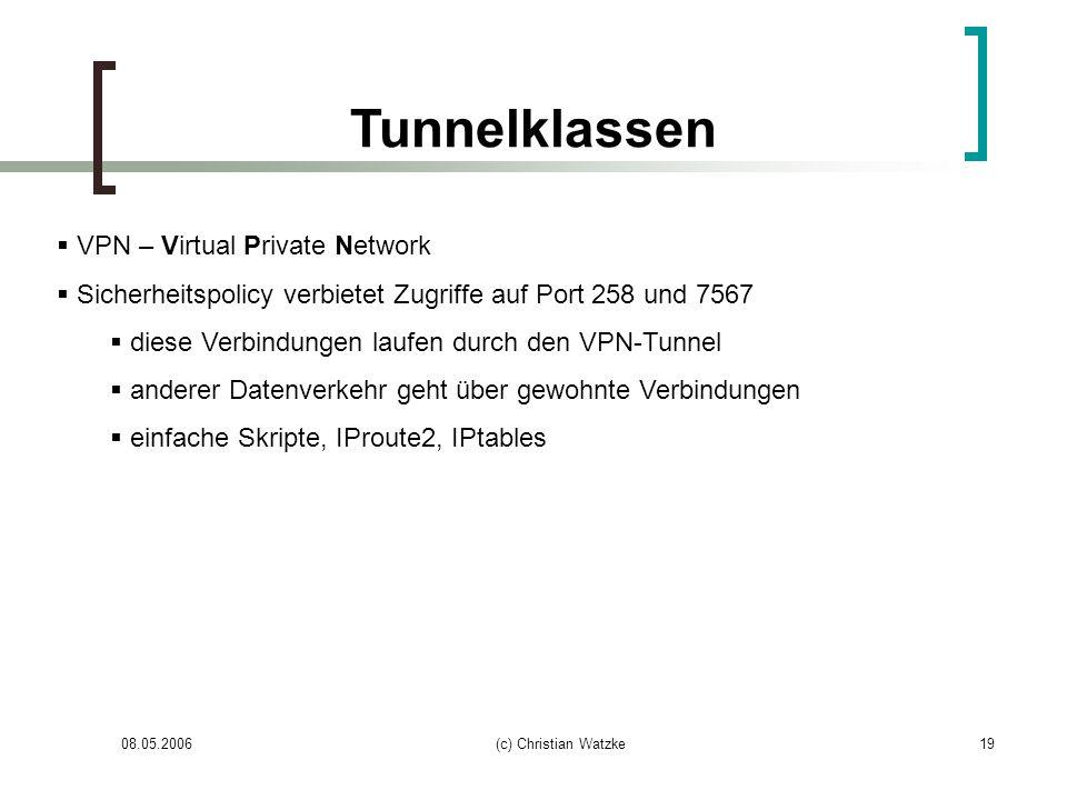 08.05.2006(c) Christian Watzke19 Tunnelklassen VPN – Virtual Private Network Sicherheitspolicy verbietet Zugriffe auf Port 258 und 7567 diese Verbindu