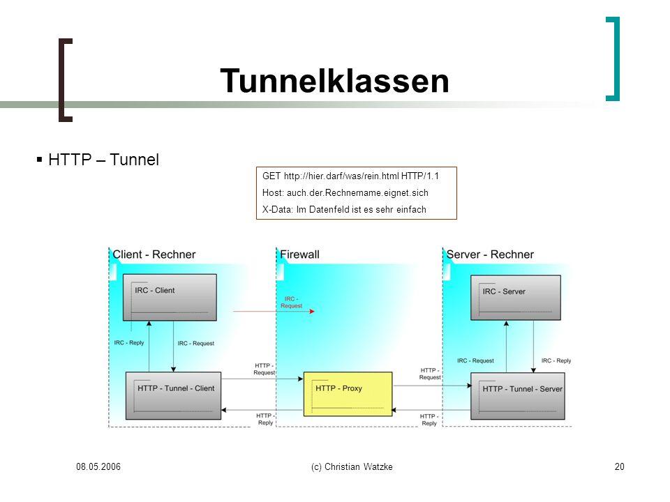 08.05.2006(c) Christian Watzke20 Tunnelklassen HTTP – Tunnel GET http://hier.darf/was/rein.html HTTP/1.1 Host: auch.der.Rechnername.eignet.sich X-Data