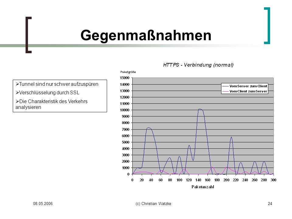 08.05.2006(c) Christian Watzke24 Gegenmaßnahmen Tunnel sind nur schwer aufzuspüren Verschlüsselung durch SSL Die Charakteristik des Verkehrs analysier