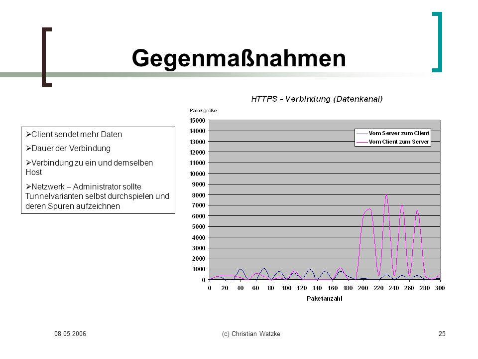 08.05.2006(c) Christian Watzke25 Gegenmaßnahmen Client sendet mehr Daten Dauer der Verbindung Verbindung zu ein und demselben Host Netzwerk – Administ