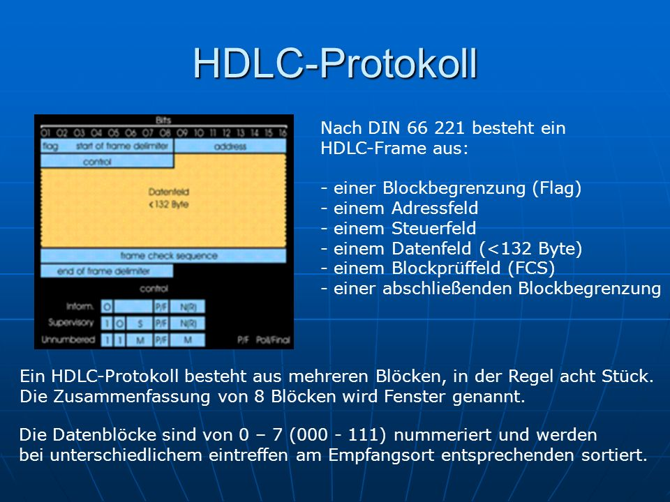 HDLC-Protokoll Nach DIN 66 221 besteht ein HDLC-Frame aus: - einer Blockbegrenzung (Flag) - einem Adressfeld - einem Steuerfeld - einem Datenfeld (<13